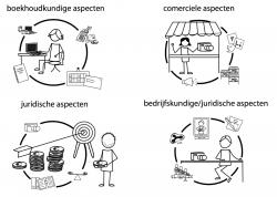 illustraties uit boek